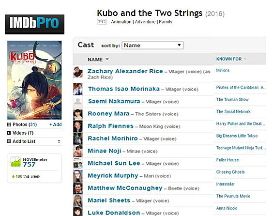 kubo cast trimmed